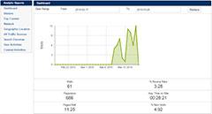 ちょっと気になるアドオンシリーズ:Google Analytics Plugin for Confluence
