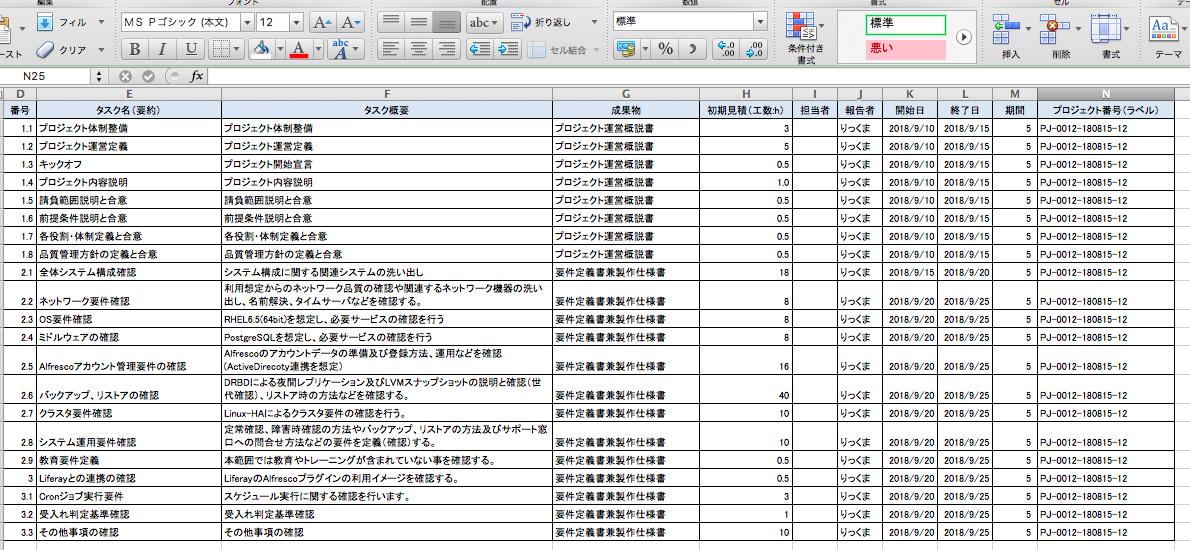 Excelでプロジェクト管理をしている人に教えたいWBS Gantt-Chartの ...