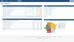 ちょっと気になるアプリ(アドオン)シリーズ:Timesheet Reports and Gadgets(Server, Data Center版)